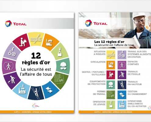 Total-Regle d'Or